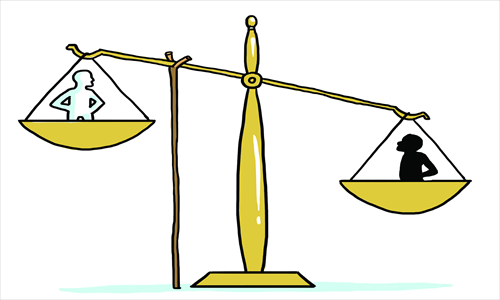 employment-inequality